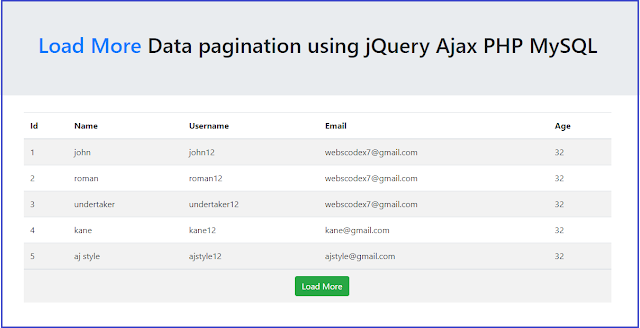 Load More Data pagination using jQuery Ajax PHP MySQL