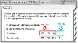 Jaringan komputer,IP Address