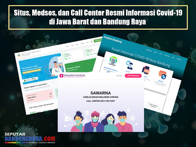 Situs, Medsos, dan Call Center Resmi Informasi Covid-19 Kota-Kota di Jawa Barat