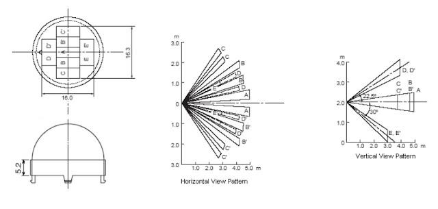 PIR Fresnel lens diagram