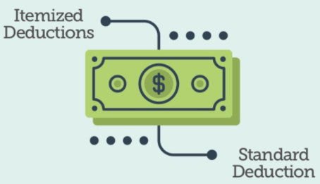Itemized Deduction Definition for Beginners to Expert