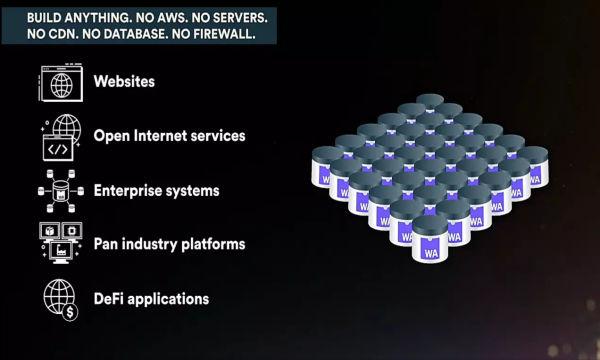 كمبيوتر الإنترنت و (WASM) الويب اسمبلي