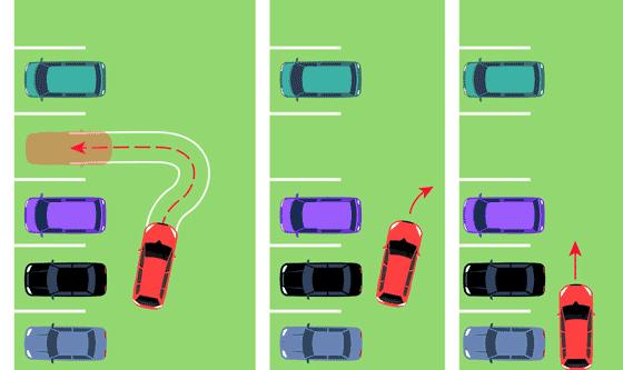 tips dan trik parkir mobil bagi pemula