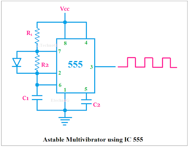 Astable Multivibrator circuit using IC 555, Applications