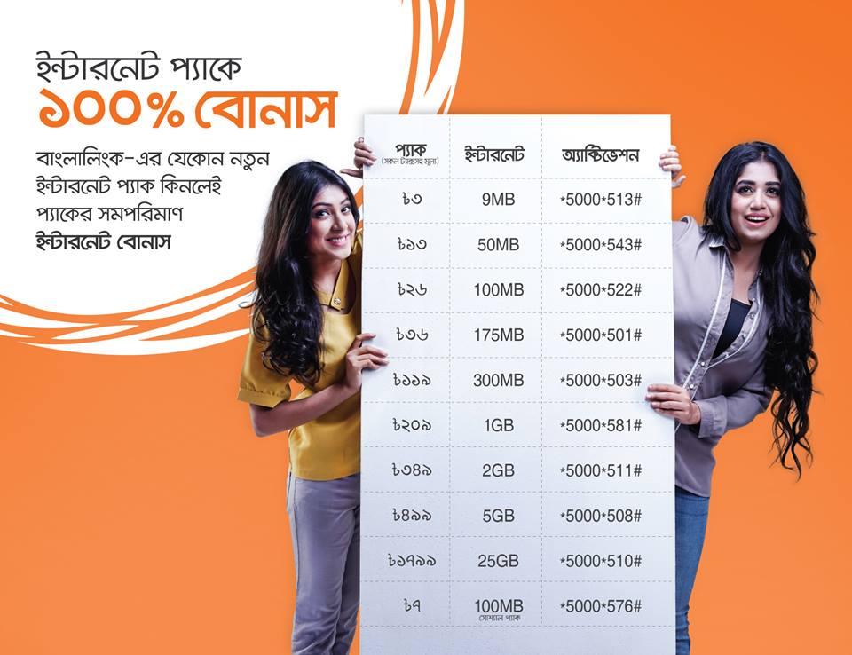 Banglalink 100% MB Offer 2017