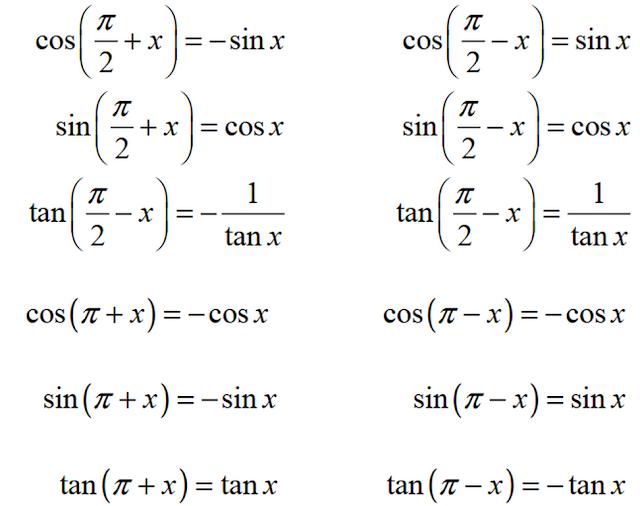ملخصات جميع دروس الرياضيات جذع مشترك علمي