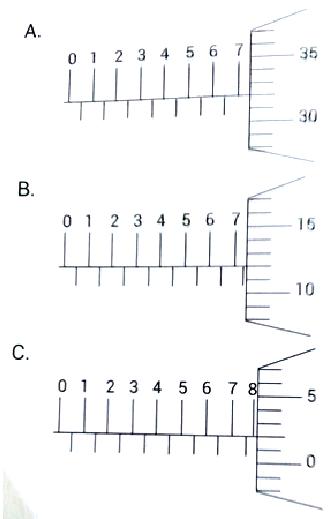 Contoh Soal Jangka Sorong Dan Mikrometer Sekrup : contoh, jangka, sorong, mikrometer, sekrup, Jangka, Sorong, Mikrometer, Sekrup