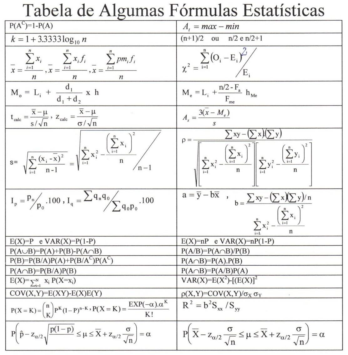Materia sobre estatistica