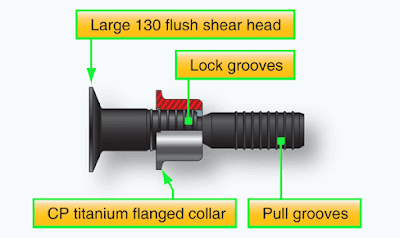 Fasteners Used with Composite Laminates - Composite Honeycomb Sandwich Repairs