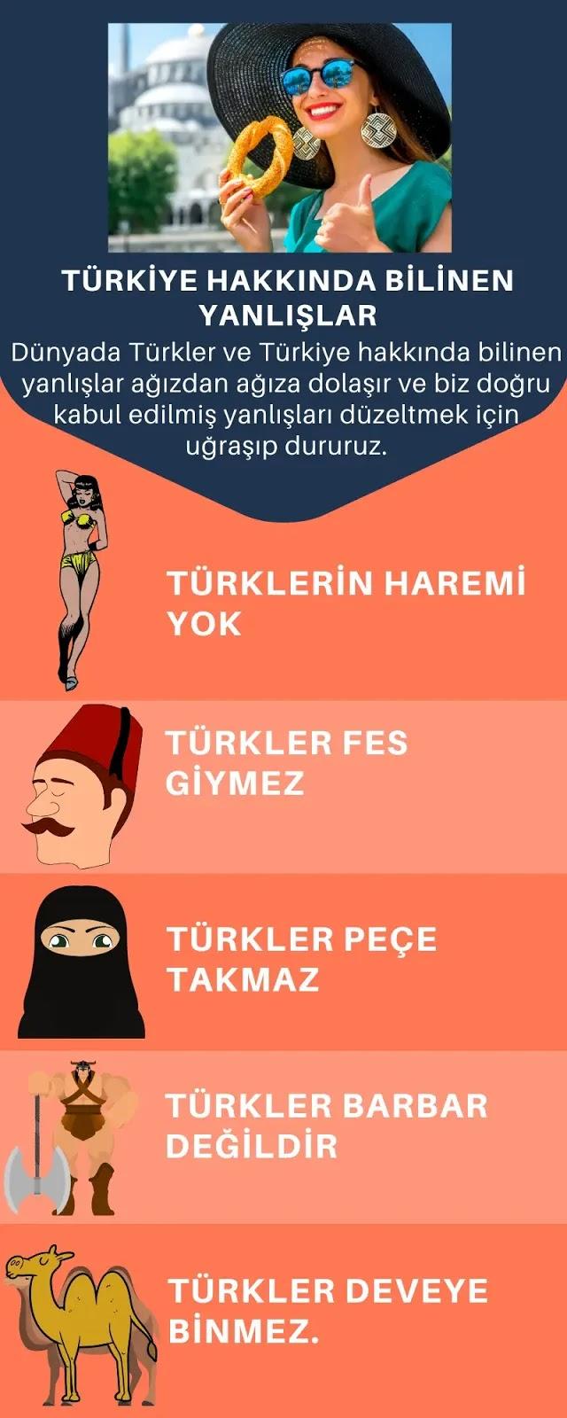 Türkiye Hakkında Bilinen Yanlışlar