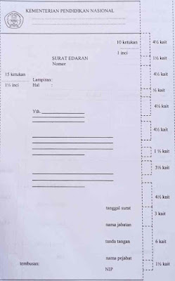 Pengertian Surat edaran dan bentuk formatnya