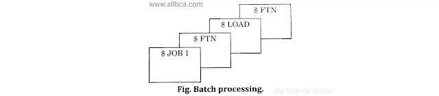 Batch-Processing-Diagram