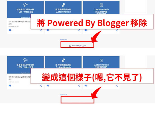 Compare remove powered by blogger before and after