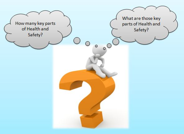 How many key parts of Health and Safety policy? What are those key