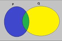 Soal dan Jawaban Ayo Berlatih 2.6 Matematika kelas 7