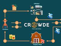 Lowongan Kerja PT. CROWDE Membangun Bangsa 30 Maret 2020