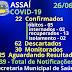 ASSAÍ - BOLETIM DA COVID-19, CONFIRMA 22 CASOS E 05 ÓBITOS