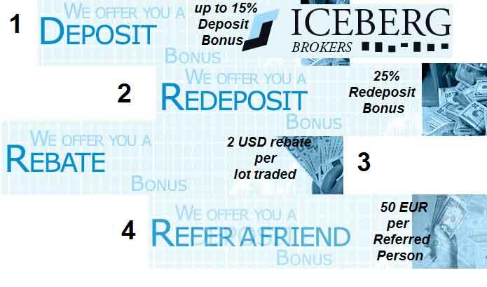 Top 100 forex brokers