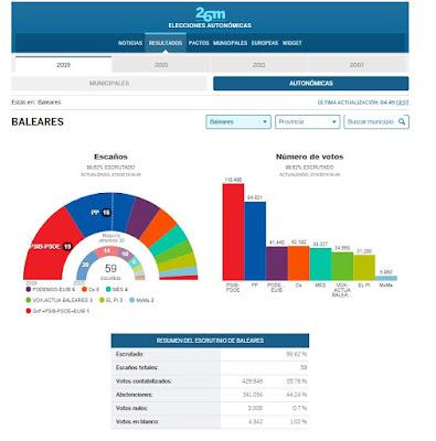 elecciones-autonomicas-baleares