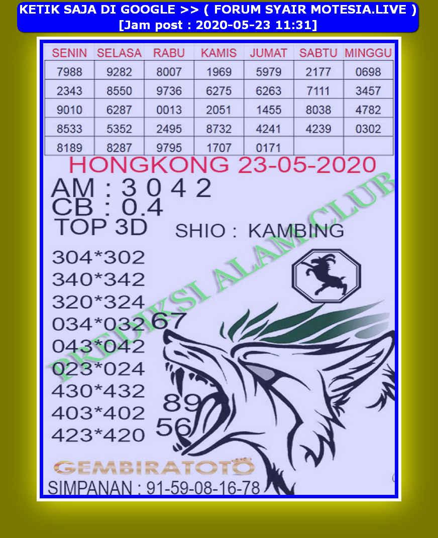Kode syair Hongkong Sabtu 23 Mei 2020 132