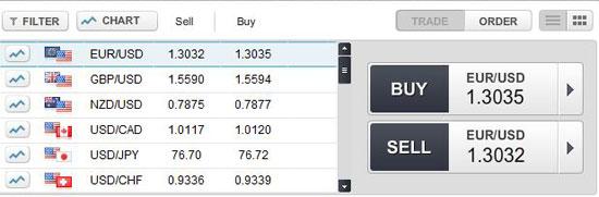 Cimb bank forex exchange rate