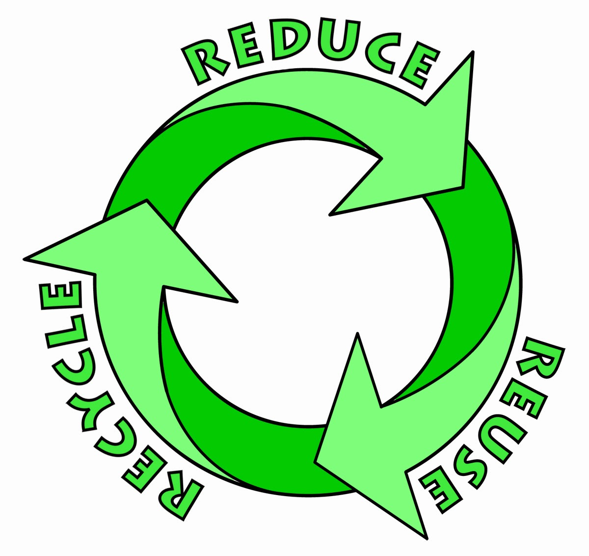Recycle reuse reduce essay questions answers