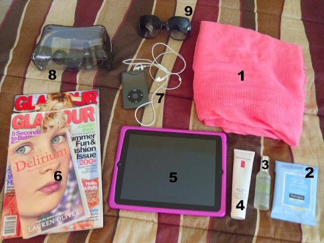 My Travel Hand Luggage Essentials