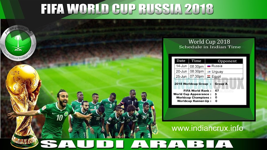 Saudi Arabia Team Schedule and Results at FIFA World Cup 2018