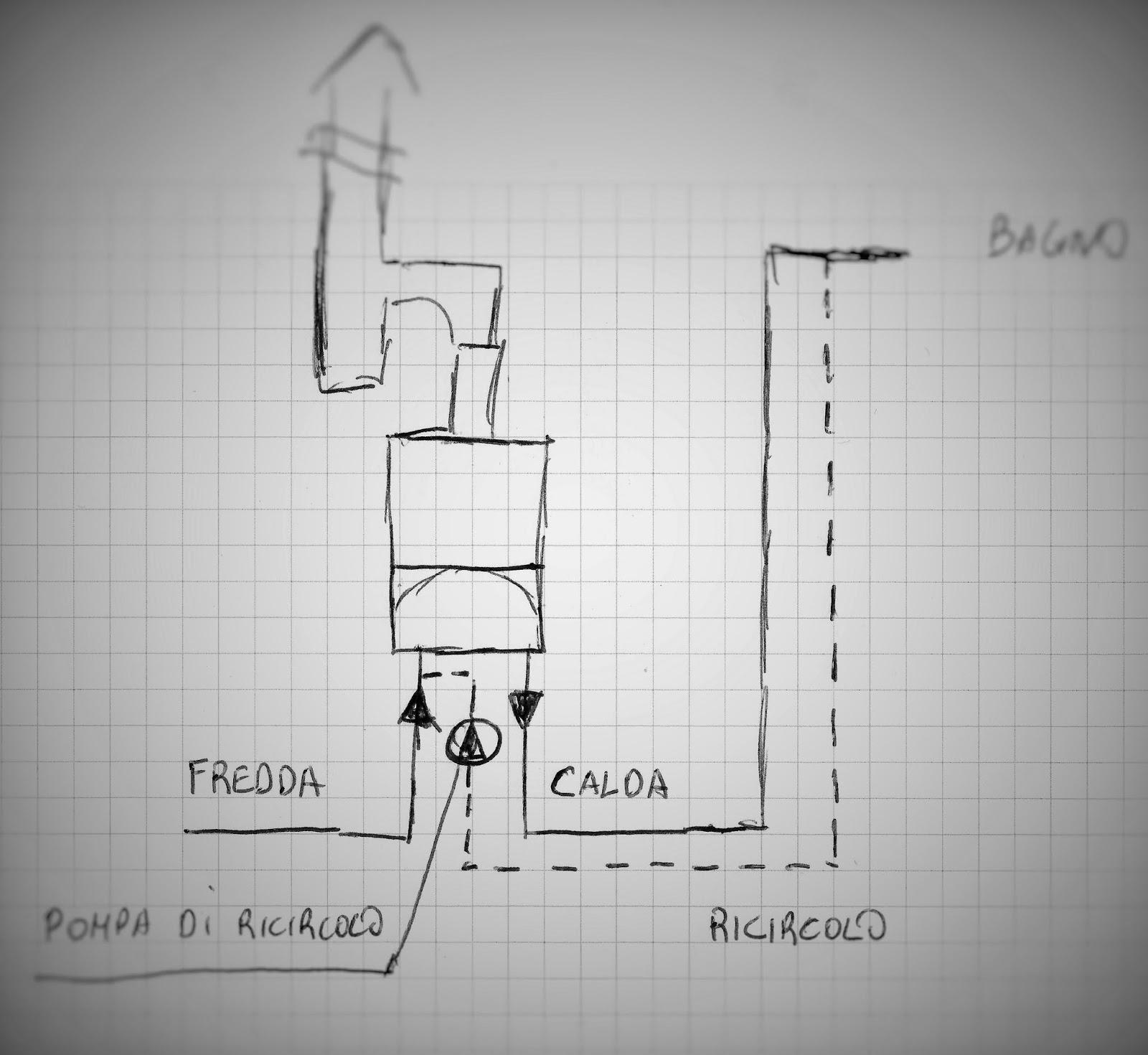 Pompa Di Calore Per Bagno pompa di ricircolo: funzione, sprechi, gestione