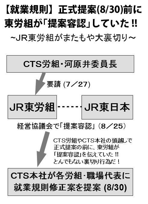 http://doro-chiba.org/nikkan_dc/n2016_07_12/n8179b.htm