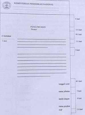 Pengertian Surat Pengumuman dan bentuk formatnya