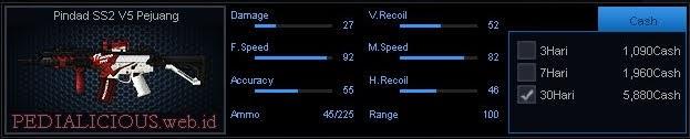 Detail Statistik Pindad SS2 V5 Pejuang