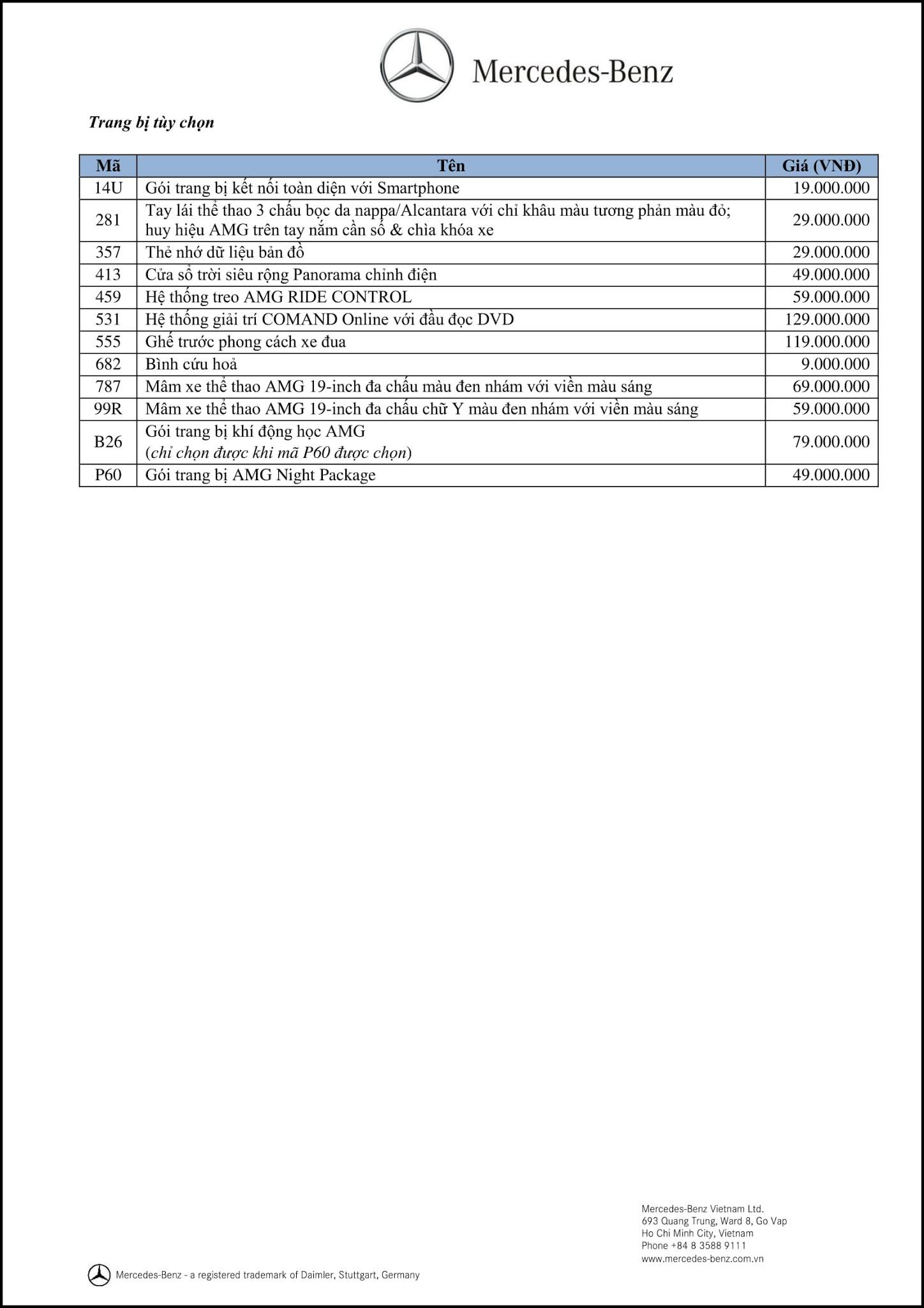 Bảng thông số kỹ thuật Mercedes AMG A45 4MATIC 2019 tại Mercedes Trường Chinh