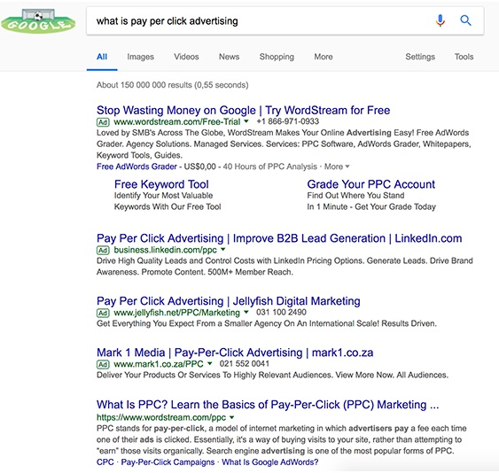 Some Amazing Ways PPC Is Useful To Small Business Owners
