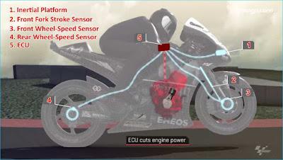 sistem anti wheelie di motogp