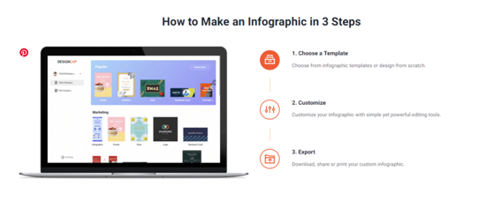 How to Use DesignCap to Create Infoarphic Online