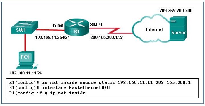 CCNA-3-v7-Mod-6-8-p39