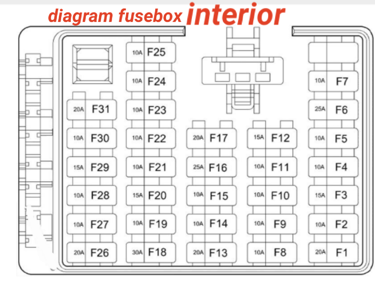 [DIAGRAM] 2010 Challenger Obd Fuse FULL Version HD Quality