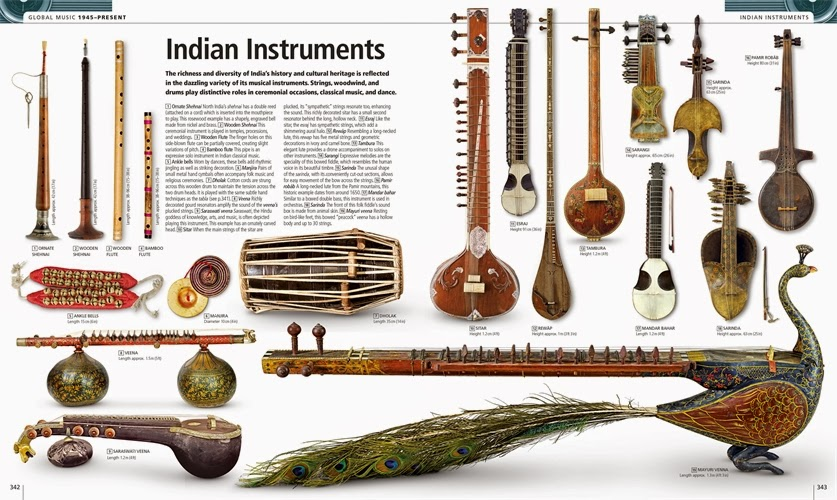 Indian Music Instruments - Music Instruments Of India ...