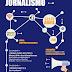 Inscrições abertas para a 2ª Semana Assimvi de Jornalismo