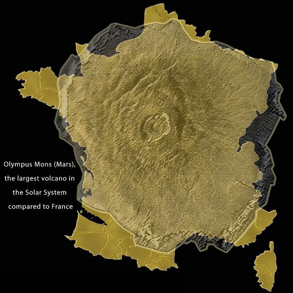Olympus largest volcano in Solar System
