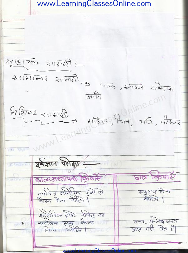 B.Ed Grah Vighyan Paath Yojana in Hindi for class 7