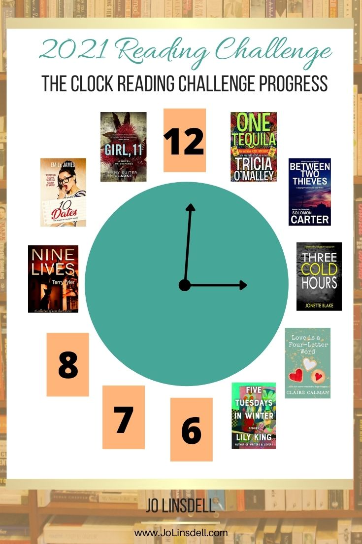 The Clock Reading Challenge August 2021 Update