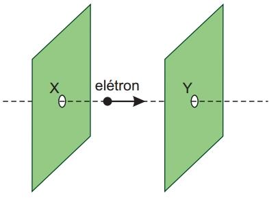 elétron