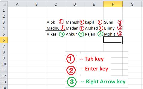 Use of Arrow Key