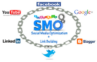 Social Media Optimizations Services