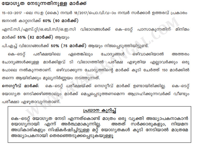 Kerala Teacher Eligibility Test (KTET ) Qualifying Marks, Cut Off Scores