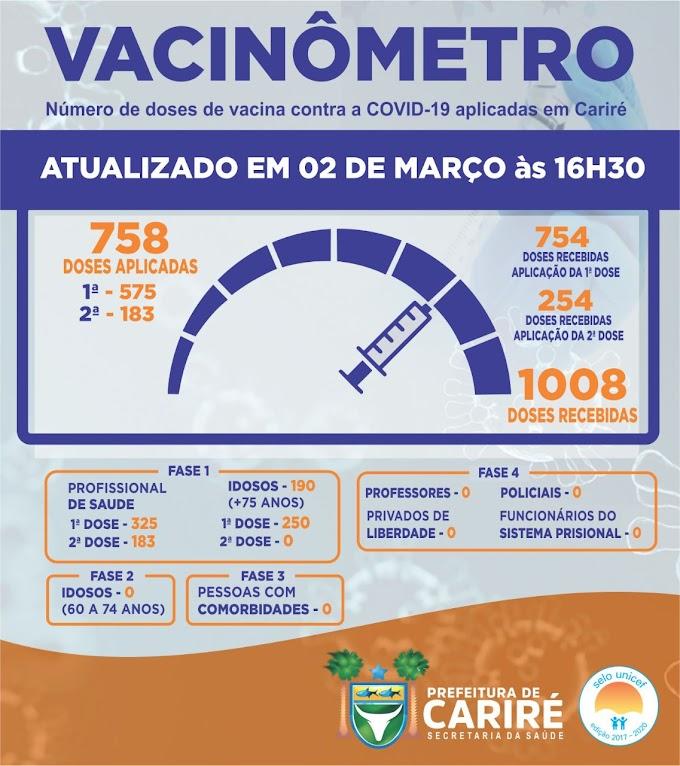 Números do Vacinômetro deste dia 02/03, até às 16h30, em Cariré