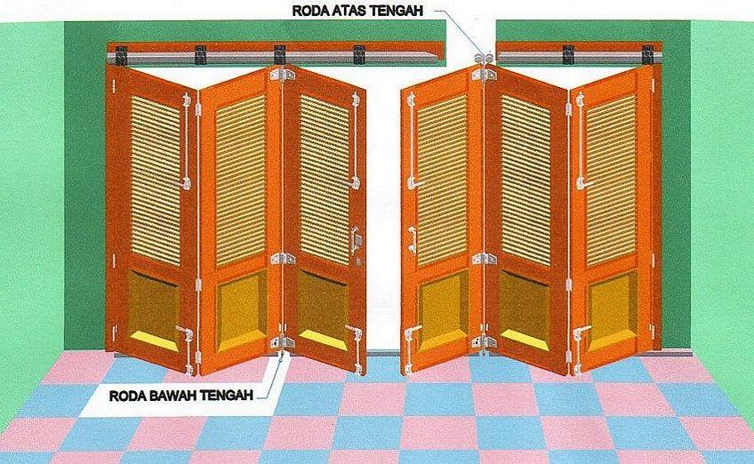 pintu besi garasi 4