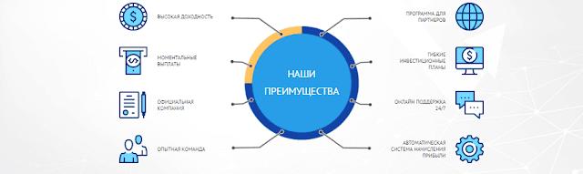 Обзор инвестиционного проекте AlphaIntelect